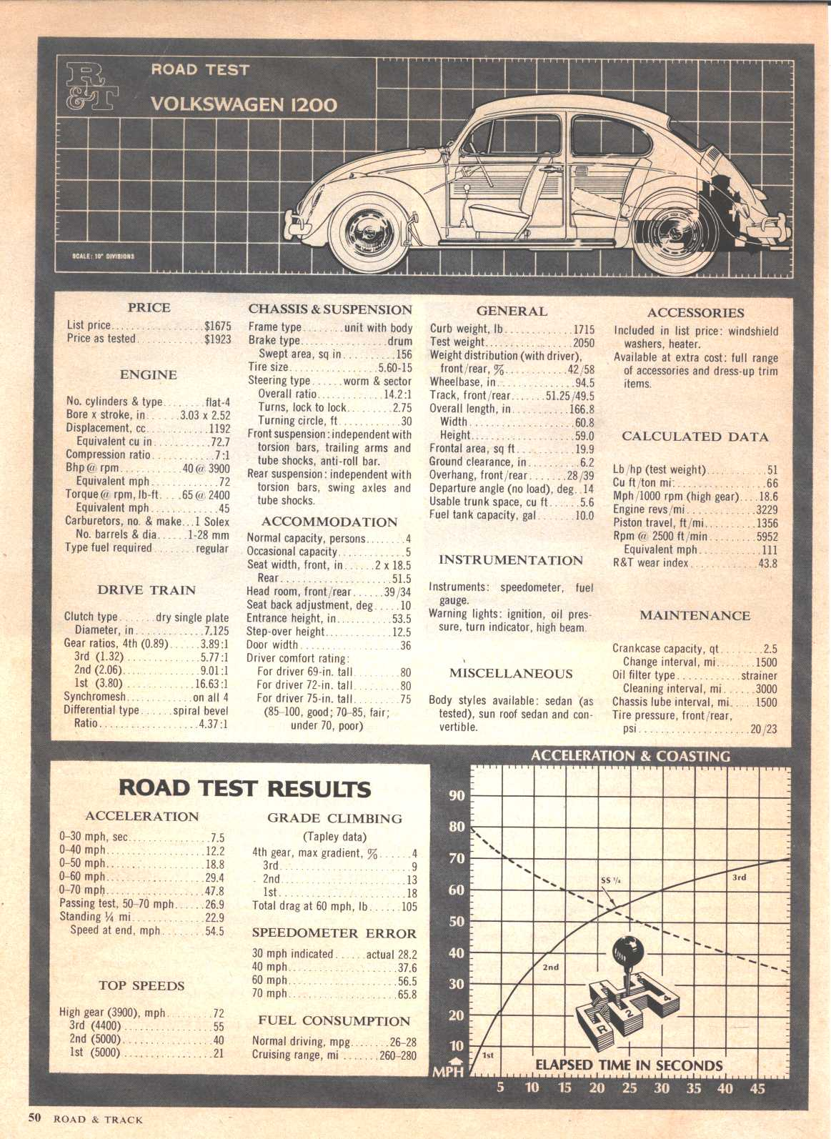 road and track test beetle vw 1965